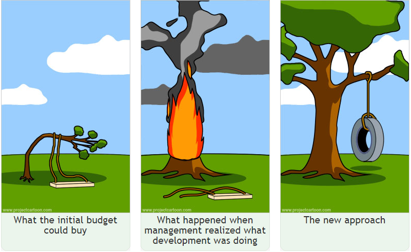 Software Development Consulting – Humour