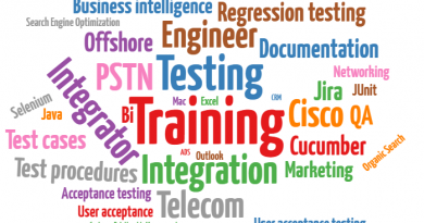 Test Analyst (ISTQB-ISEB Certified Tester) Contractor, Entrepreneur, Investor