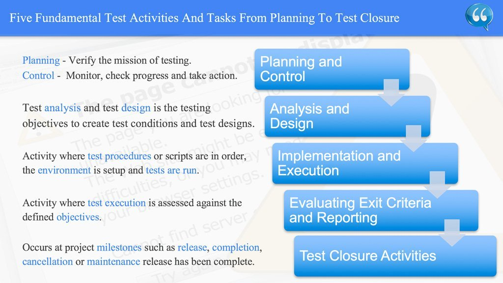 Five Fundamental Test Activities And Tasks From Planning To Test Closure – ISTQB