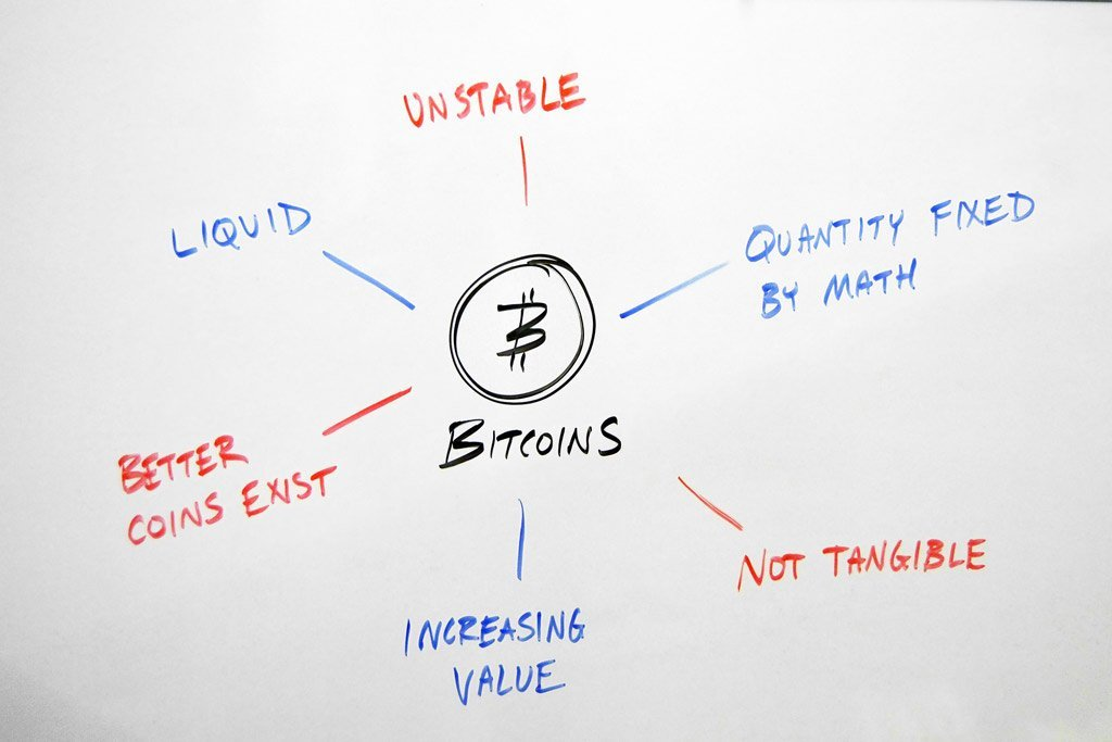 Testing Cryptocurrency – Bitcoin and Alternative Coins