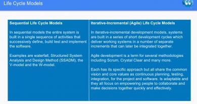 Life Cycle Models - Software Testing