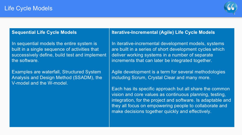 Life Cycle Models – Software Testing