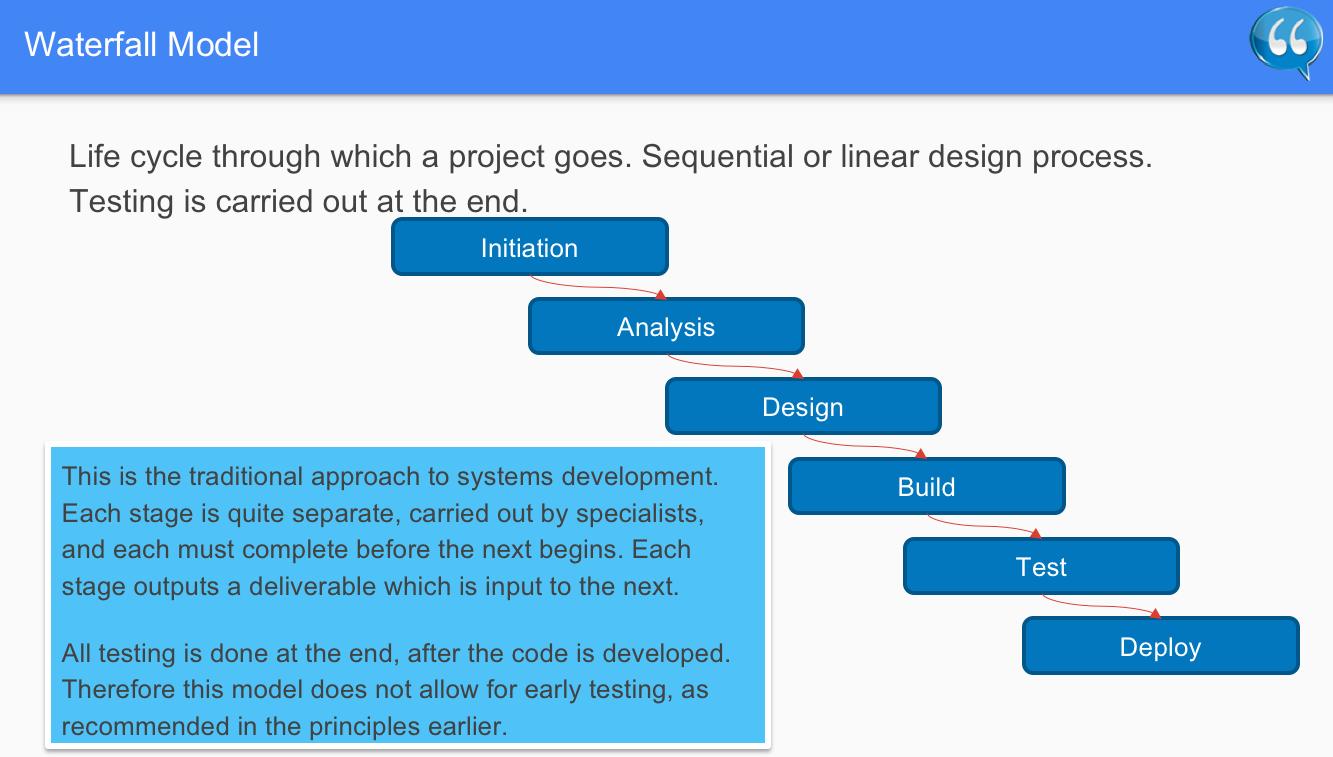 Waterfall Model – Software Testing