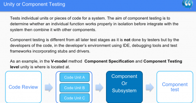 Unity or Component Testing