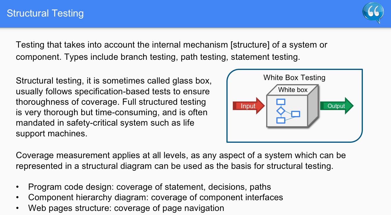 Structural Testing – Software Testing