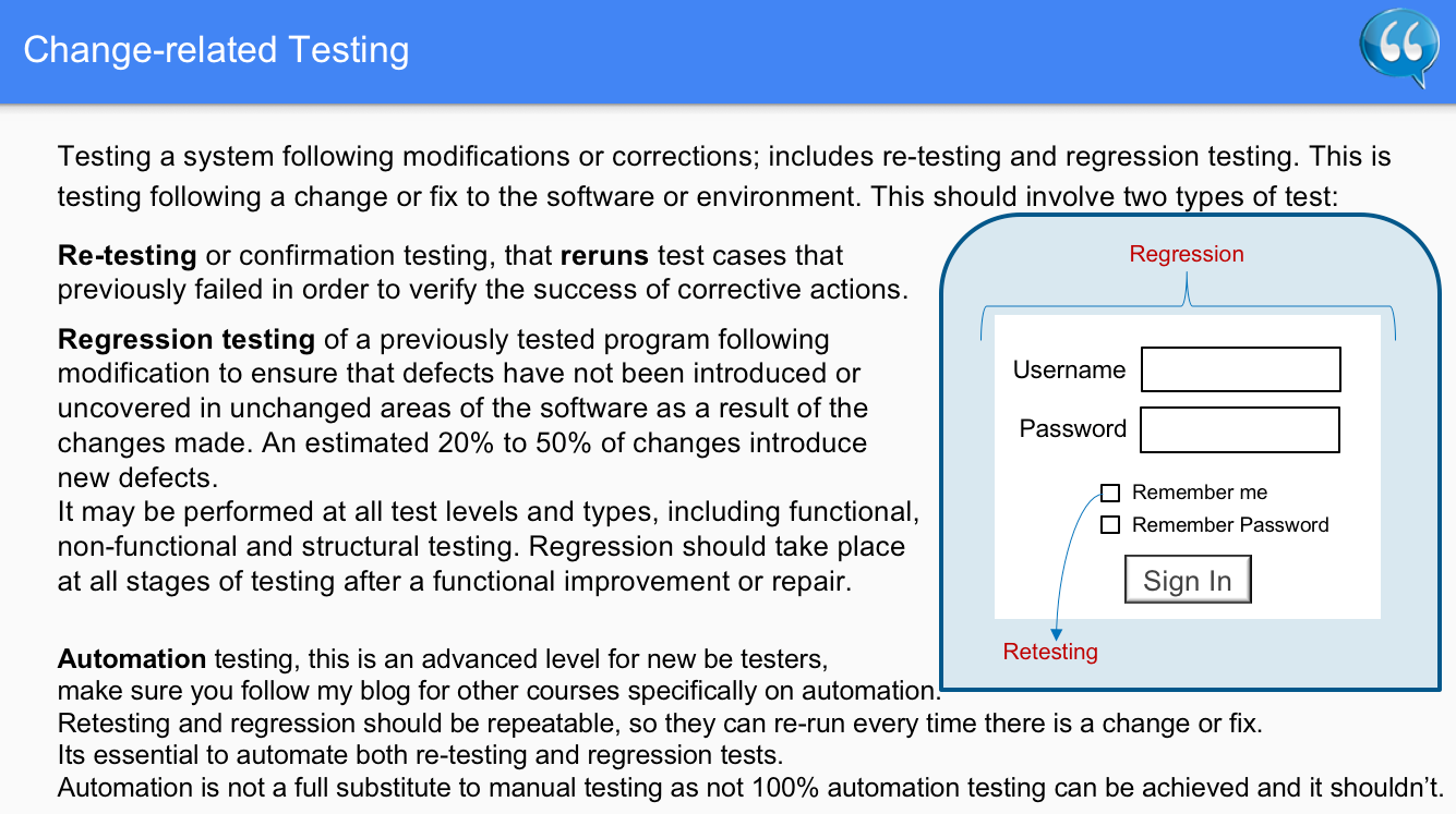 Change-Related Testing – Software Testing
