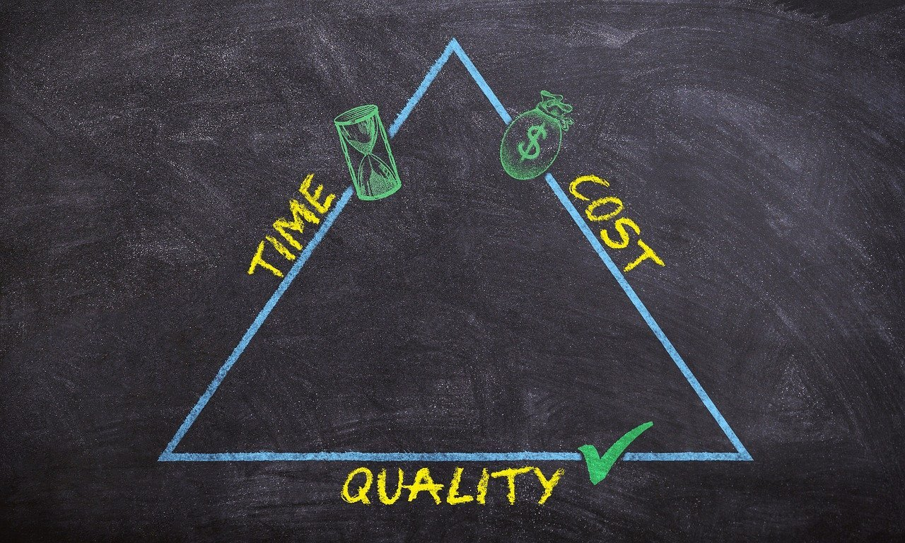 Apply the TQM Approach and Principles to Enhance your Business's Branding
