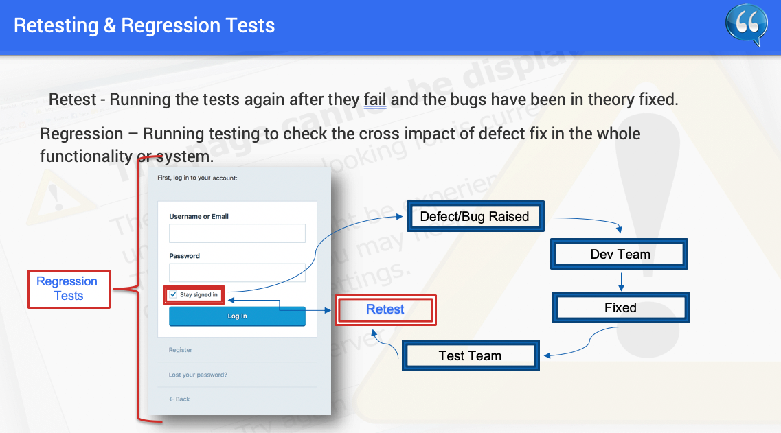 #1. Chapter 1 – Fundamentals of Testing – Free SlideShow